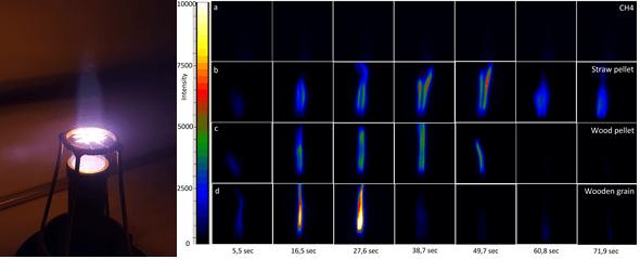 Pav. 4. Kairėje – dalelės degimas, dešinėje – ICCD kamera gauti intensyvumai