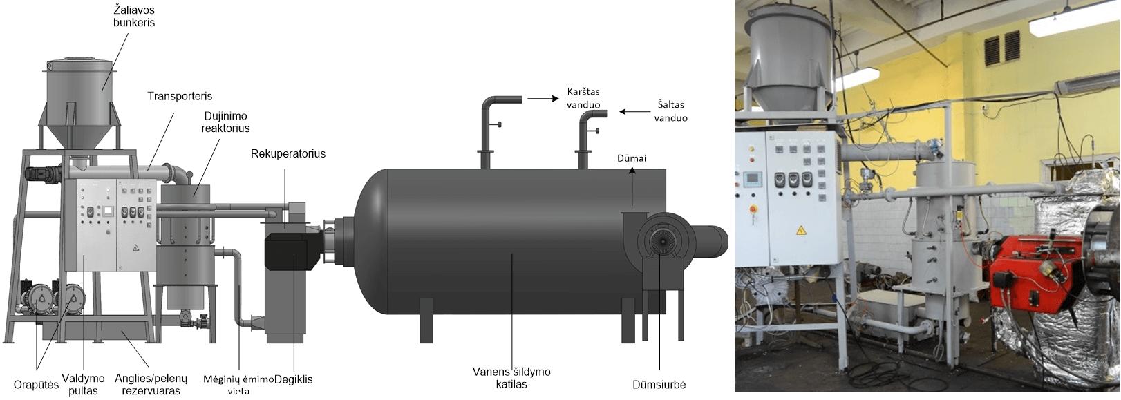 INODUMTECH - sewage sludge utilisation solution